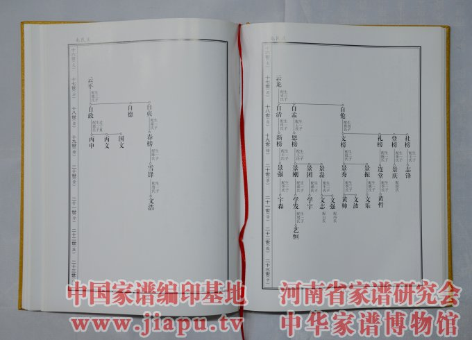河南淮阳黄氏族谱图片