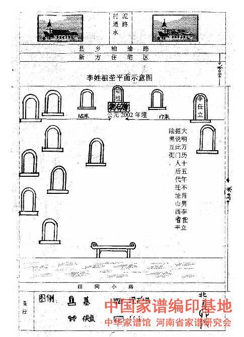 宜阳县李氏坟茔平面示意图.jpg
