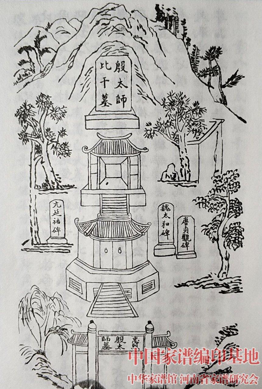 林氏始祖:殷太师比干墓.jpg